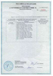 2. Приложение к сертификату соответствия Alfa Laval. Лист 1