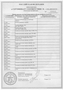 2. Приложение к сертификату Danfoss. Лист 1
