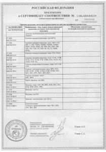 3. Приложение к сертификату Danfoss. Лист 2