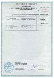 4. Приложение к сертификату соответствия Alfa Laval. Лист 3