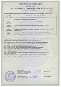6. Сертификат соответствия Alfa Laval